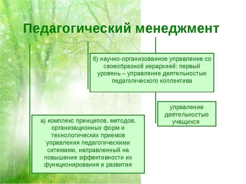 Педагогический менеджмент а) комплекс принципов, методов, организационных фор...