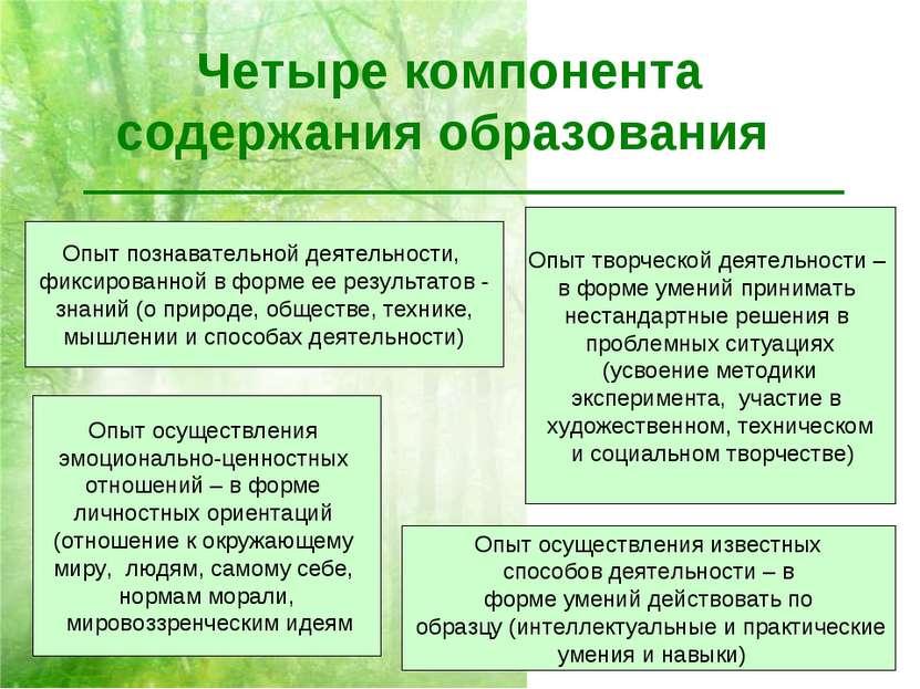 Четыре компонента содержания образования Опыт познавательной деятельности, фи...