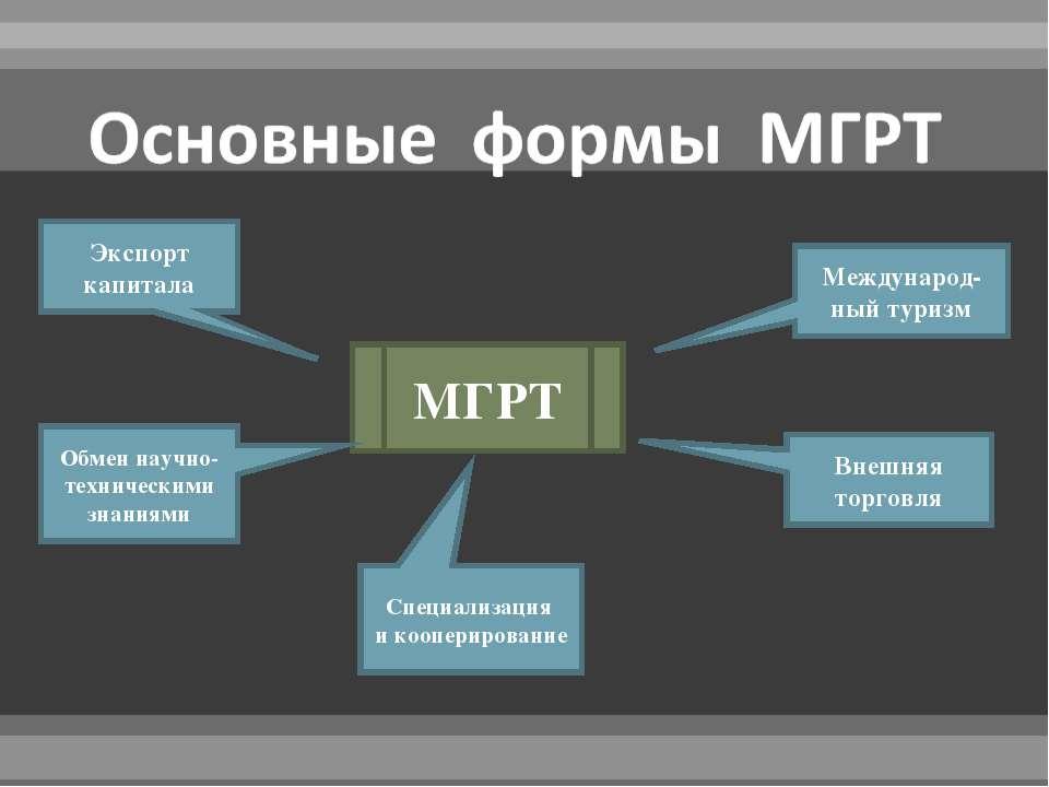 МГРТ Экспорт капитала Обмен научно-техническими знаниями Специализация и кооп...