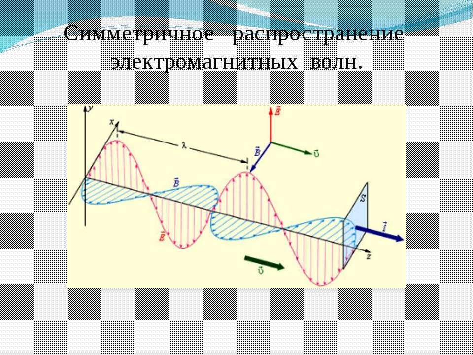 Симметричное распространение электромагнитных волн.