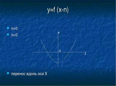 y=f (x-n) n>0 n