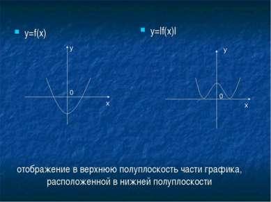 отображение в верхнюю полуплоскость части графика, расположенной в нижней пол...