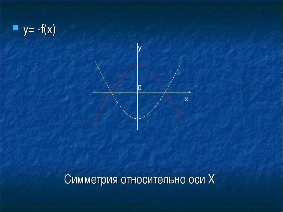 Симметрия относительно оси Х y= -f(x) y 0 x