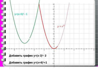 9 8 7 6 5 4 3 2 1 -1 -2 -3 -10 -8 -6 -4 -2 2 4 6 8 у = х 2 Добавить график у=...