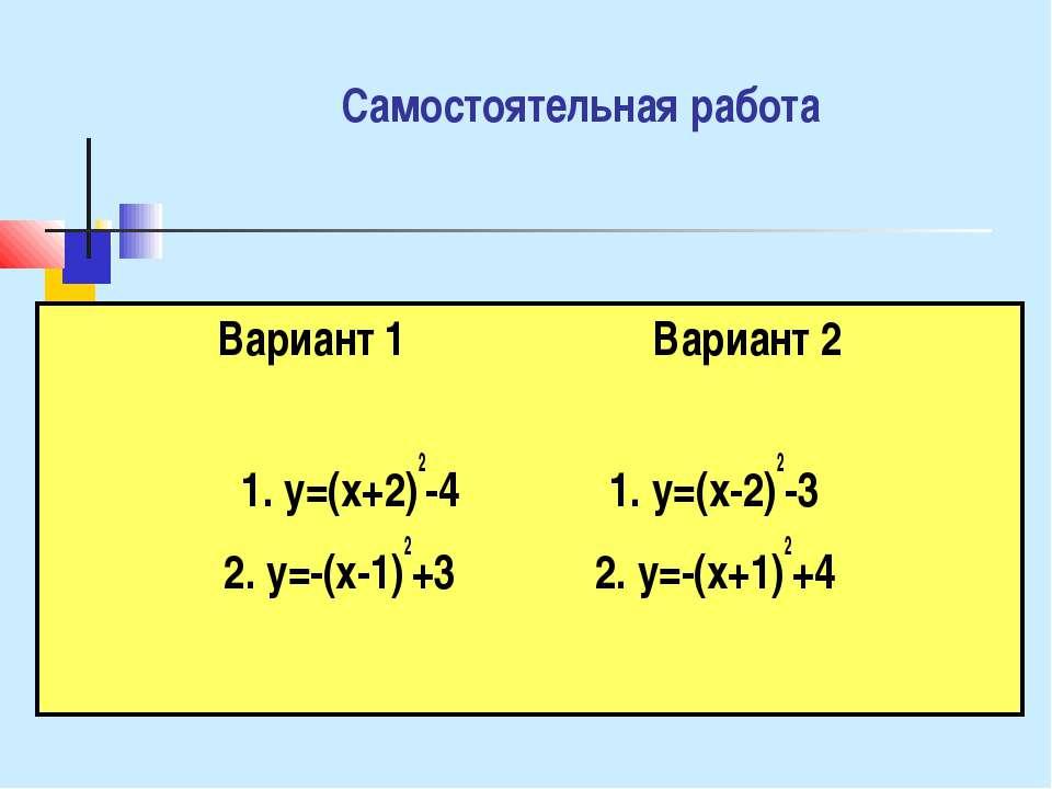 Самостоятельная работа Вариант 1 Вариант 2 1. y=(x+2)2-4 1. y=(x-2)2-3 2. y=-...