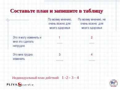 Составьте план и запишите в таблицу Индивидуальный план действий: 1 -2 - 3 - 4