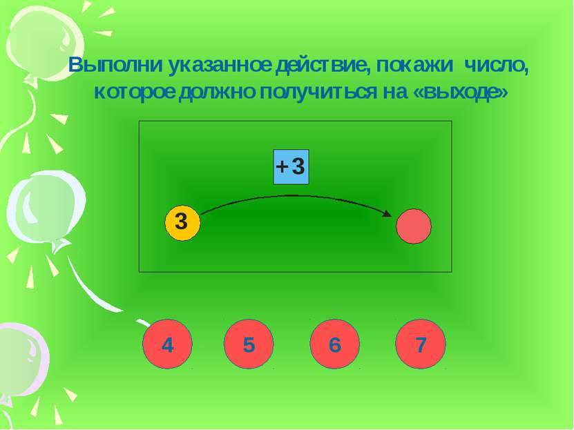 4 5 6 7 Выполни указанное действие, покажи число, которое должно получиться н...