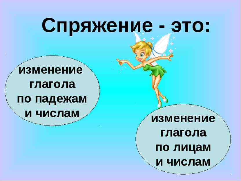 изменение глагола по падежам и числам изменение глагола по лицам и числам Спр...
