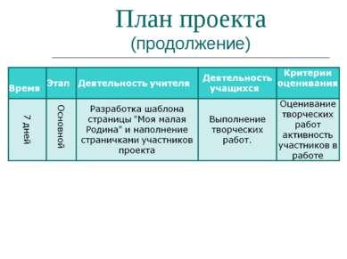 План проекта (продолжение)