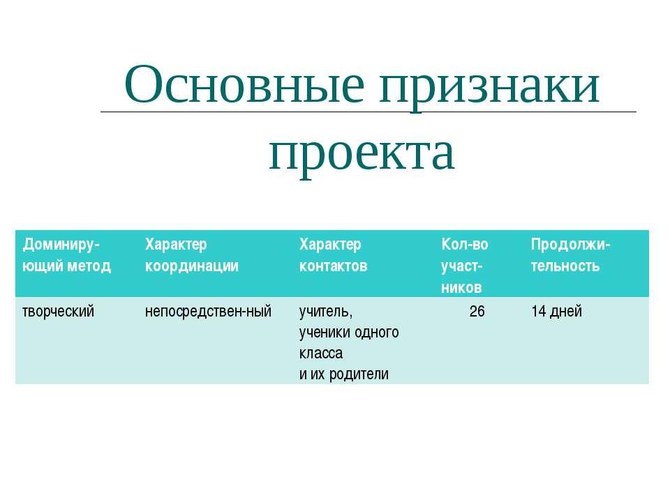 Основные признаки проекта Доминиру-ющий метод Характер координации Характер к...