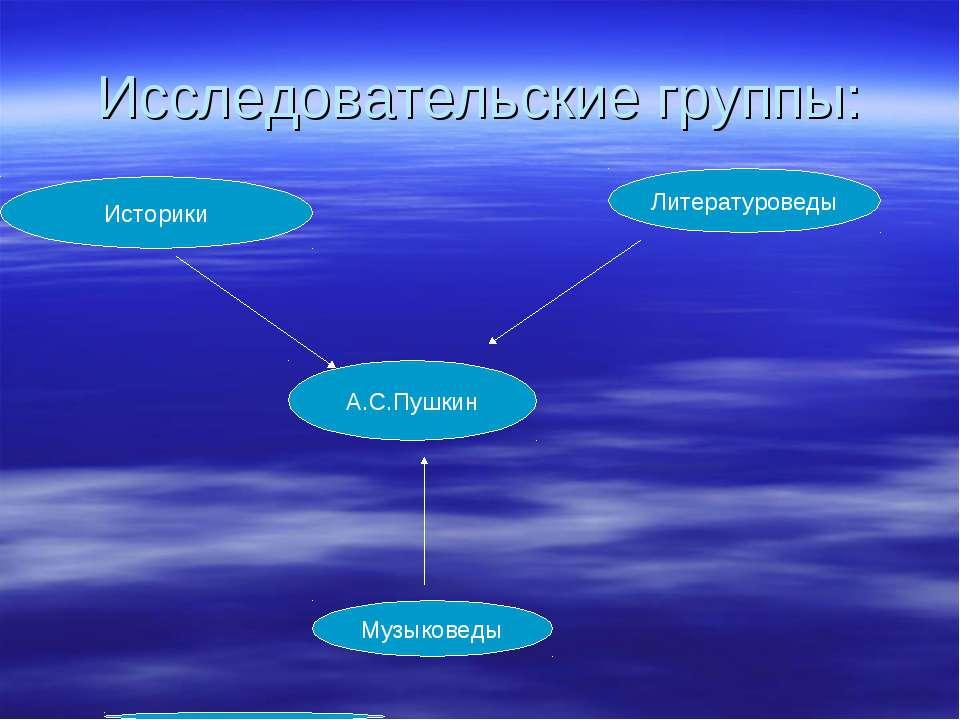Исследовательские группы: Историки Историки Литературоведы А.С.Пушкин Музыковеды