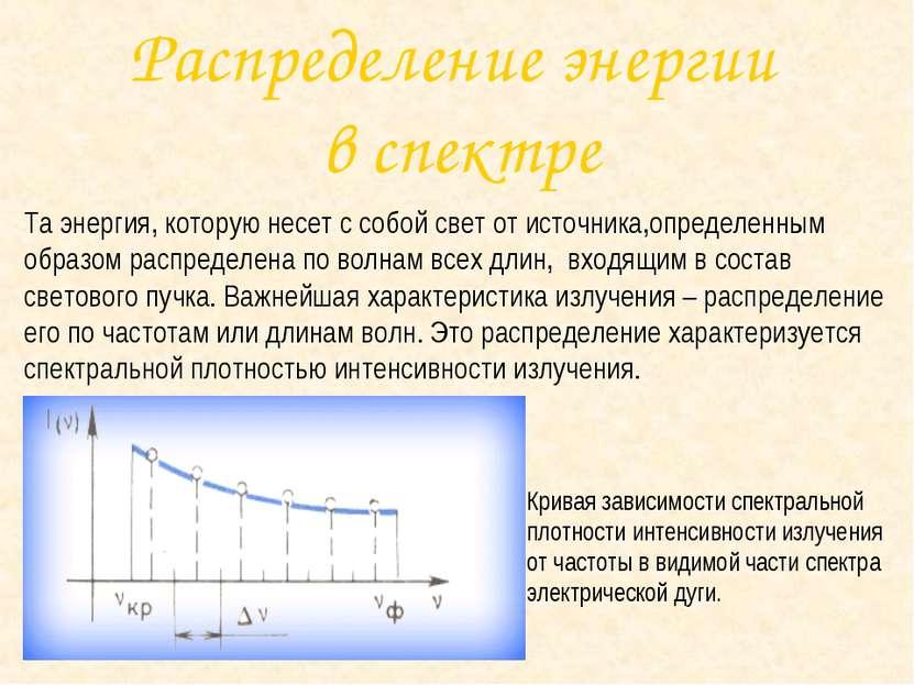 Распределение энергии в спектре Та энергия, которую несет с собой свет от ист...