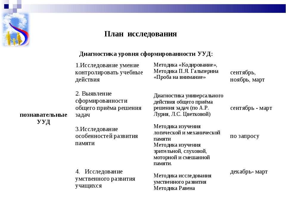 План исследования Диагностика уровня сформированности УУД: познавательные УУД...