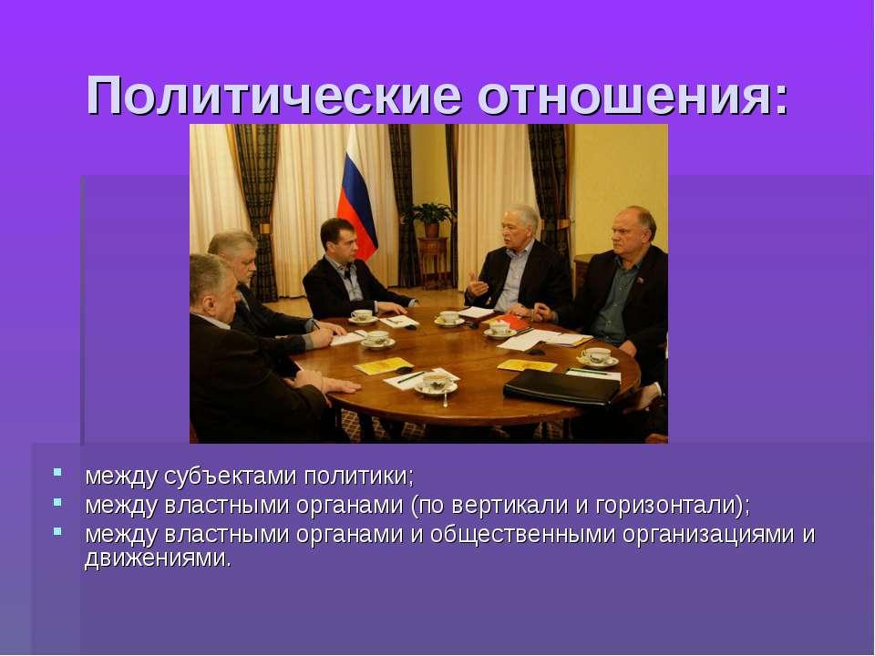 Политические отношения:   между субъектами политики; между властными орган...