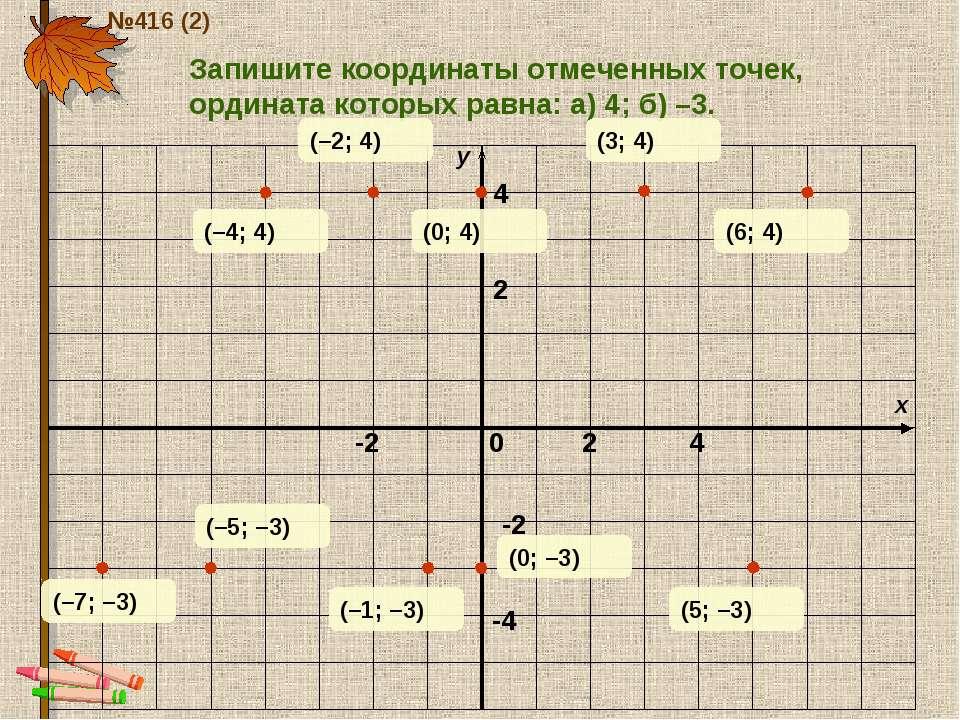 0 2 4 -2 -2 -4 4 2 №416 (2) Запишите координаты отмеченных точек, ордината ко...