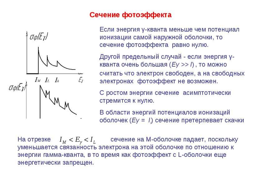 Сечение фотоэффекта Если энергия γ-кванта меньше чем потенциал ионизации само...