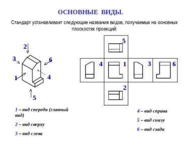 4 – вид справа 5 – вид снизу 6 – вид сзади Стандарт устанавливает следующие н...