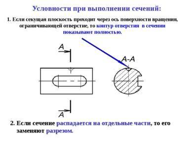1. Если секущая плоскость проходит через ось поверхности вращения, ограничива...