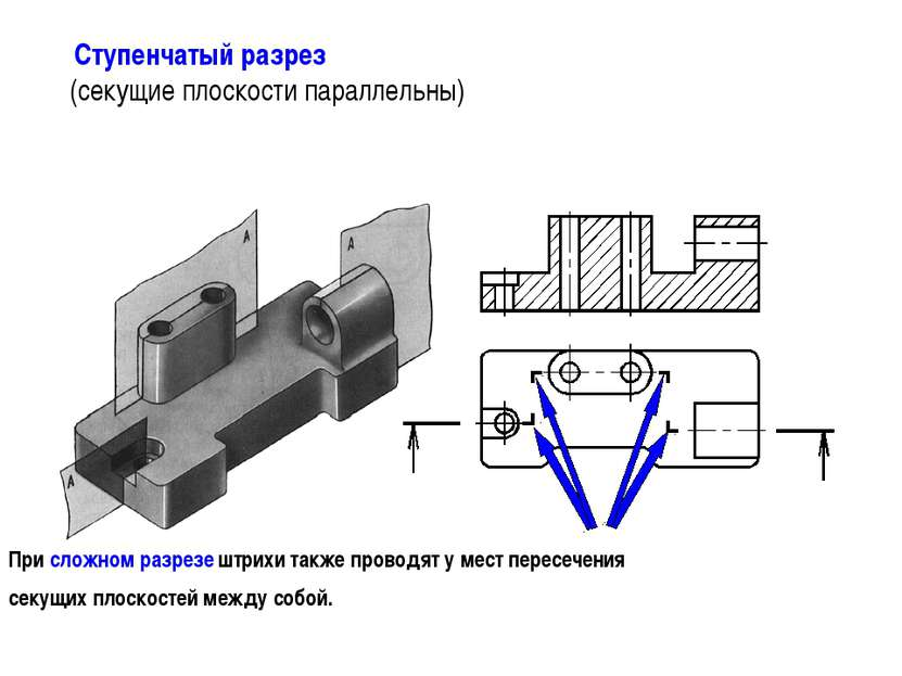Ступенчатый разрез (секущие плоскости параллельны) При сложном разрезе штрихи...