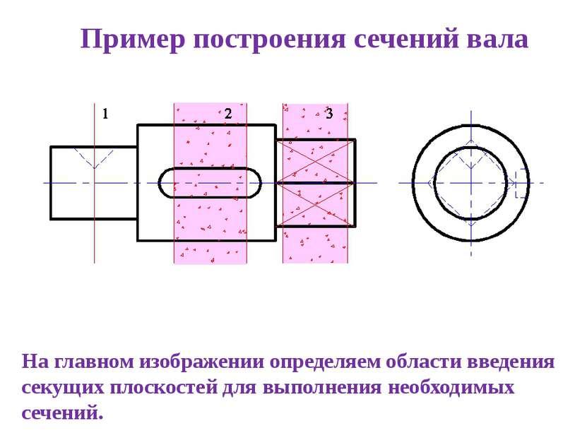На главном изображении определяем области введения секущих плоскостей для вып...