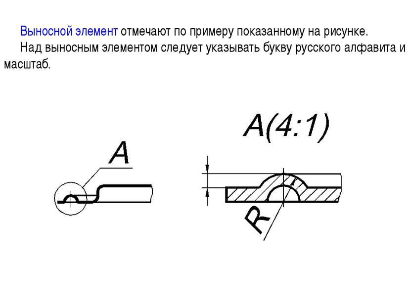 Выносной элемент отмечают по примеру показанному на рисунке. Над выносным эле...