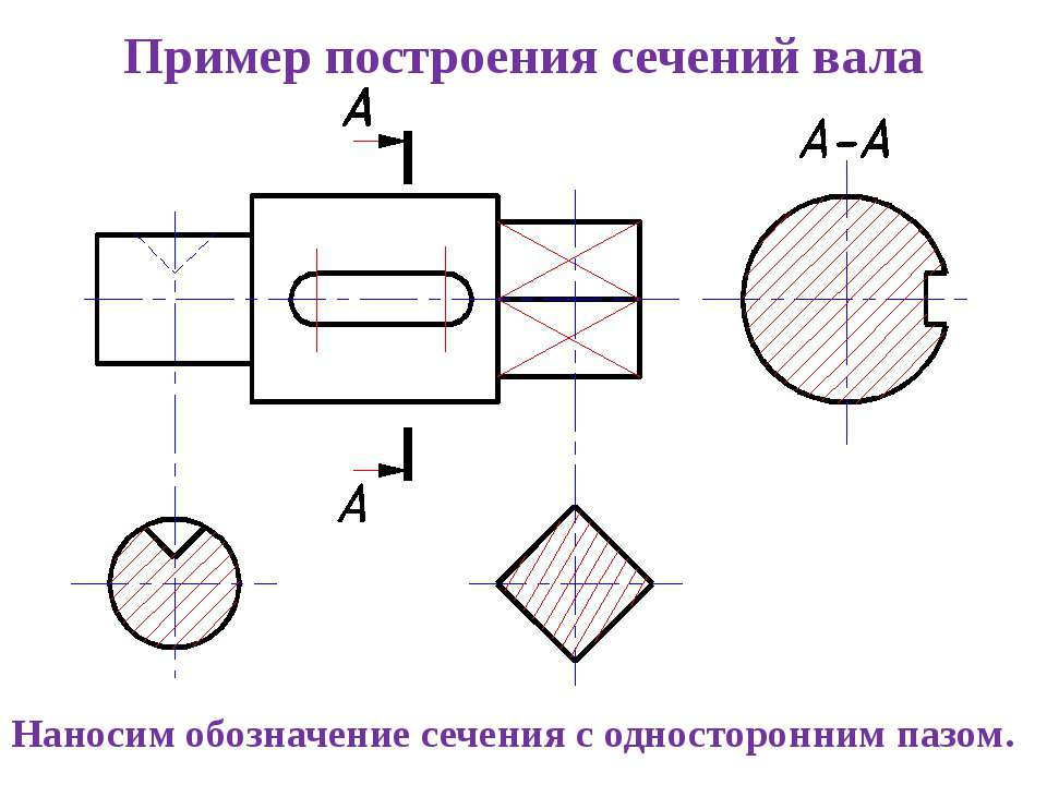 Наносим обозначение сечения с односторонним пазом. Пример построения сечений ...
