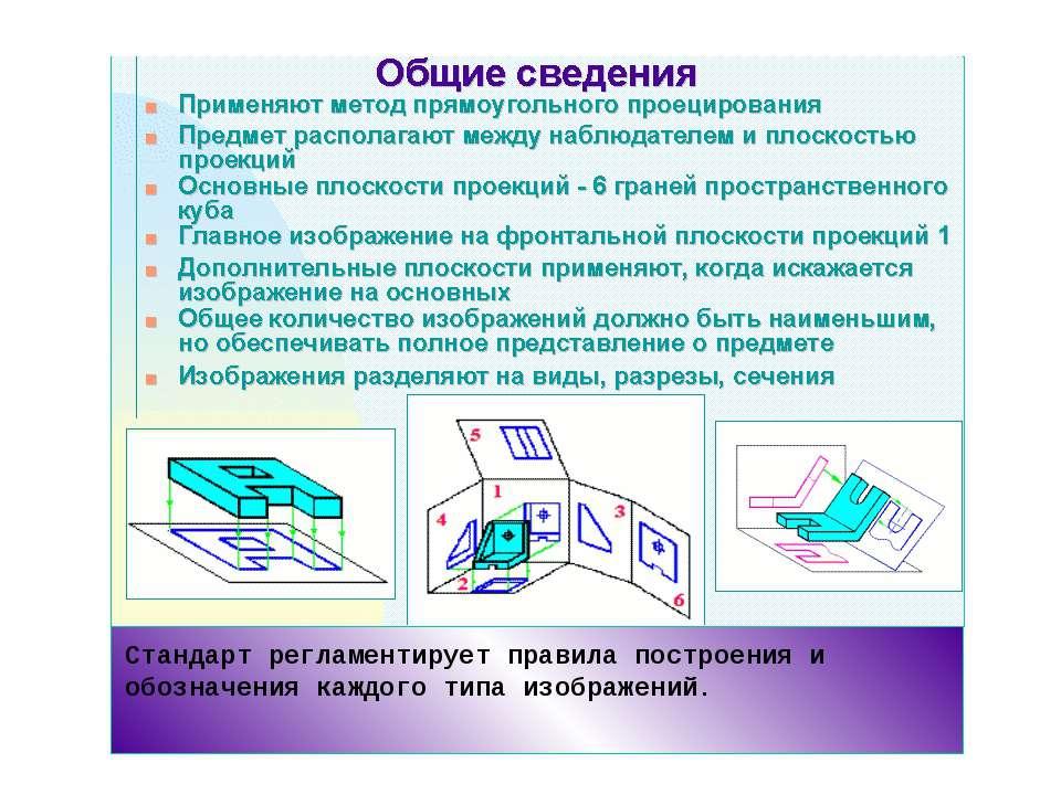 Стандарт регламентирует правила построения и обозначения каждого типа изображ...