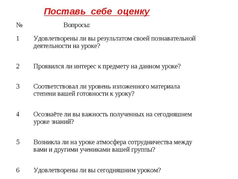 Поставь себе оценку № Вопросы: 1 Удовлетворены ли вы результатом своей познав...