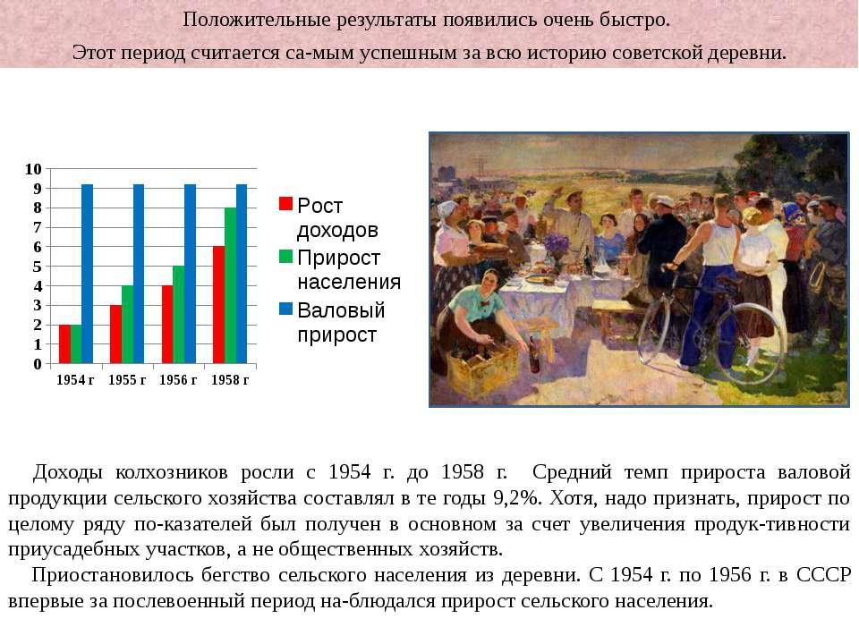 Доходы колхозников росли с 1954 г. до 1958 г. Средний темп прироста валовой п...