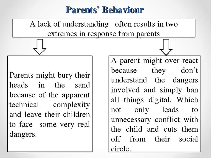 Parents' Behaviour A parent might over react because they don't understand th...