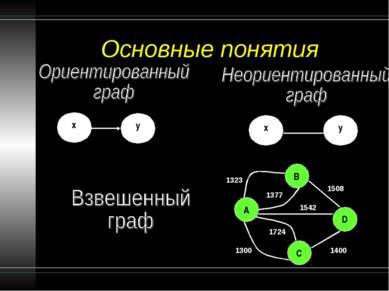 Основные понятия x y x y