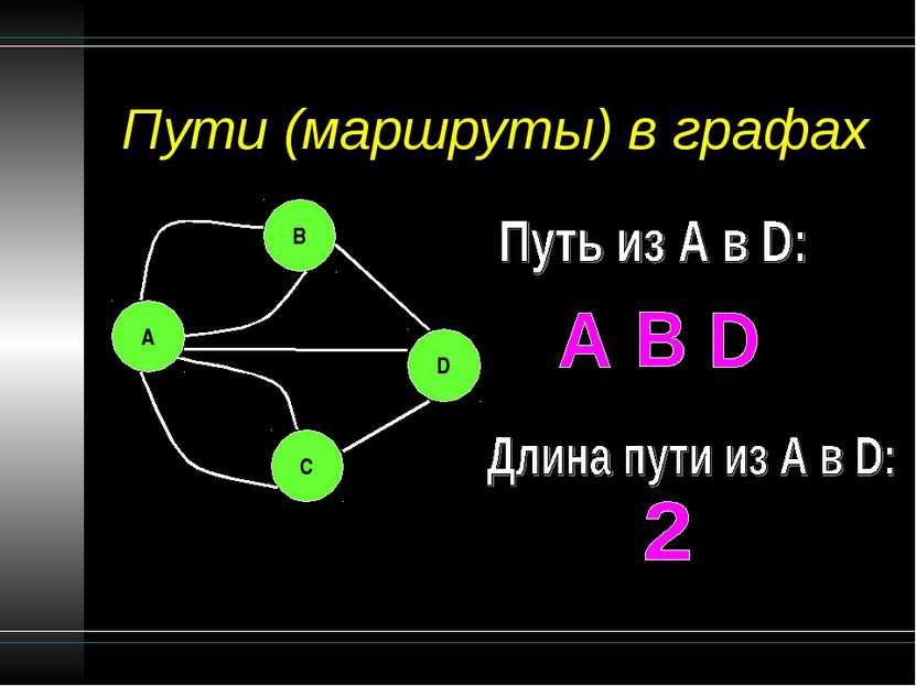 Пути (маршруты) в графах B A C D