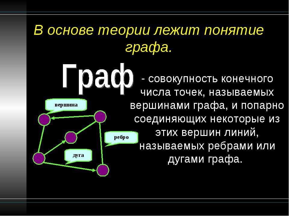 В основе теории лежит понятие графа. - совокупность конечного числа точек, на...