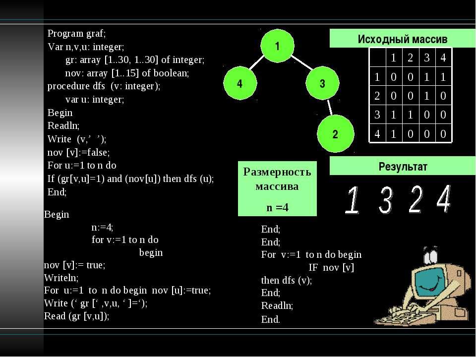 Program graf; Var n,v,u: integer; gr: array [1..30, 1..30] of integer; nov: a...
