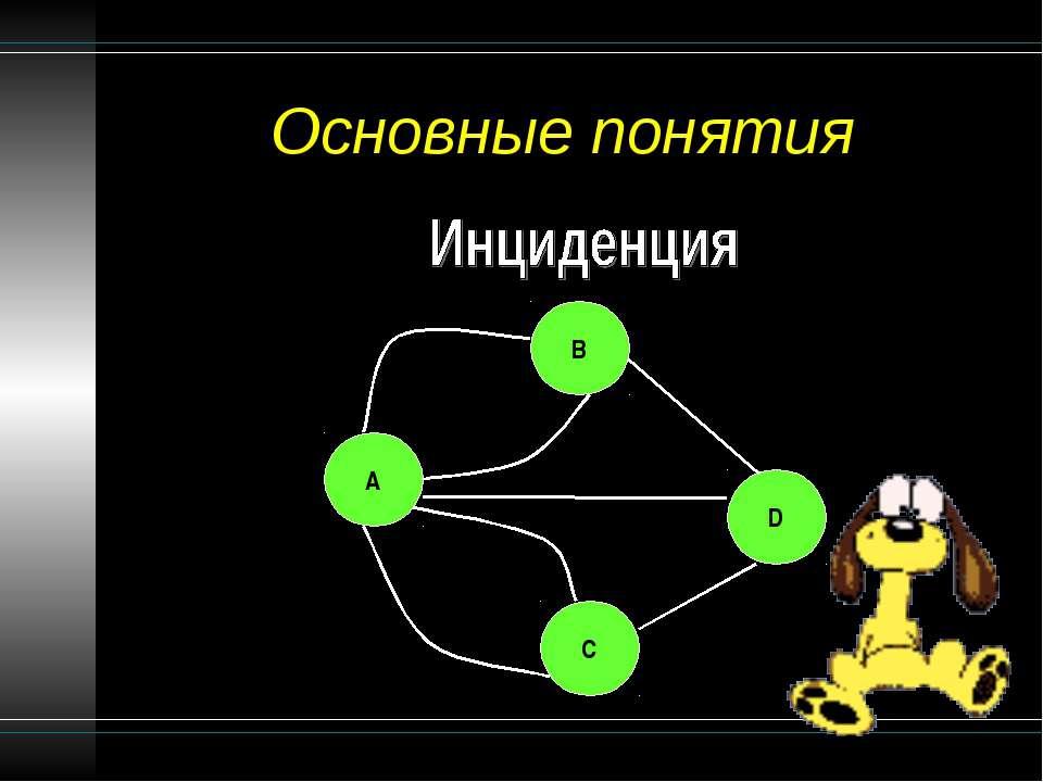 Основные понятия B A C D