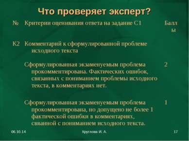 Что проверяет эксперт? * Круглова И. А. * № Критерии оценивания ответа на зад...