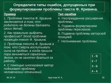 Определите типы ошибок, допущенных при формулировании проблемы текста Ф. Крив...