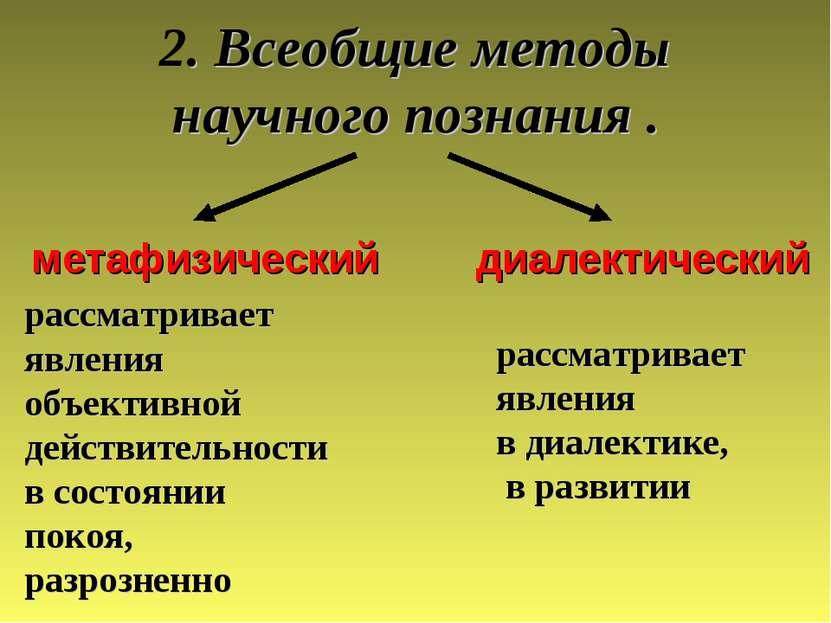 2. Всеобщие методы научного познания . метафизический диалектический рассматр...