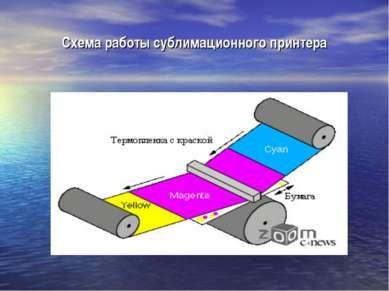 Схема работы сублимационного принтера