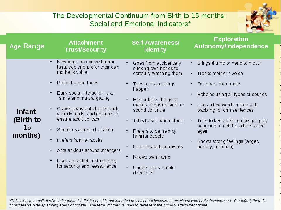 The Developmental Continuum from Birth to 15 months: Social and Emotional Ind...