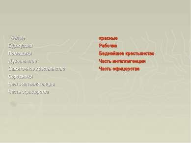 Белые Буржуазия Помещики Духовенство Зажиточное крестьянство Середняки Часть ...