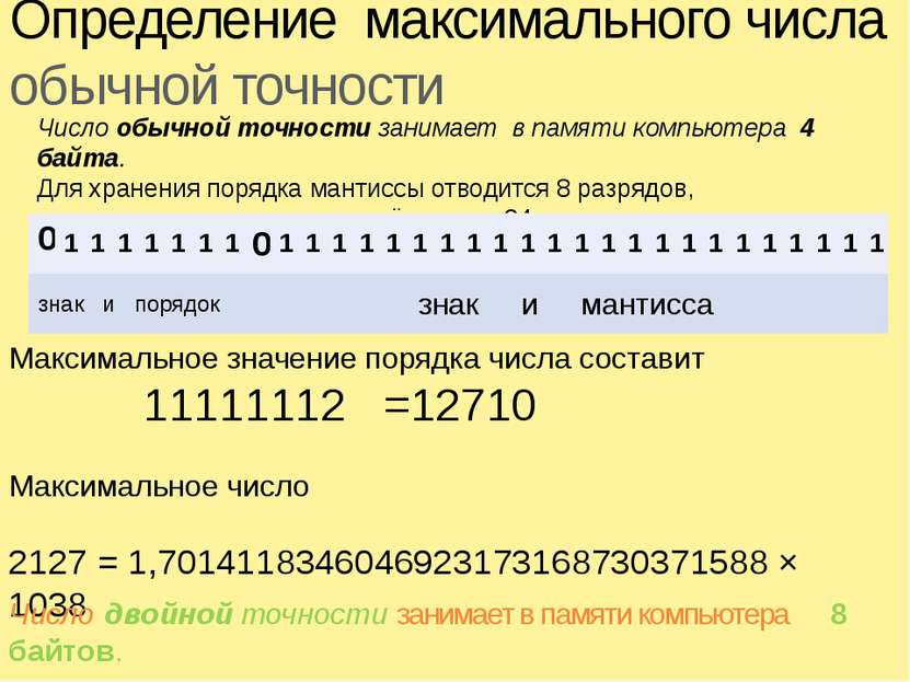 Определение максимального числа обычной точности Число обычной точности заним...