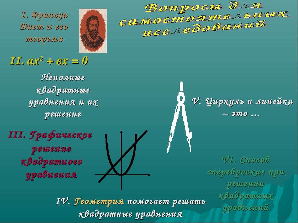 VI. Способ «переброски» при решении квадратных уравнений IV. Геометрия помога...
