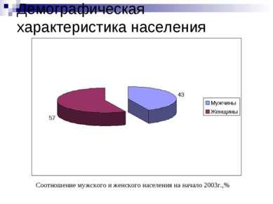 Демографическая характеристика населения Соотношение мужского и женского насе...
