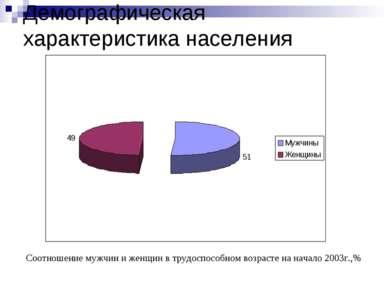 Демографическая характеристика населения Соотношение мужчин и женщин в трудос...