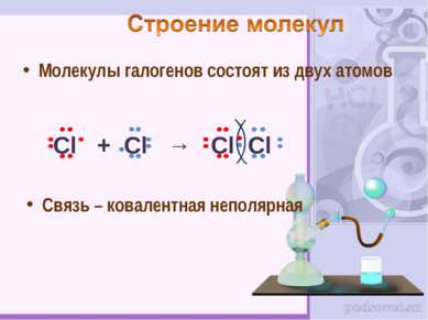 Молекулы галогенов состоят из двух атомов Связь – ковалентная неполярная