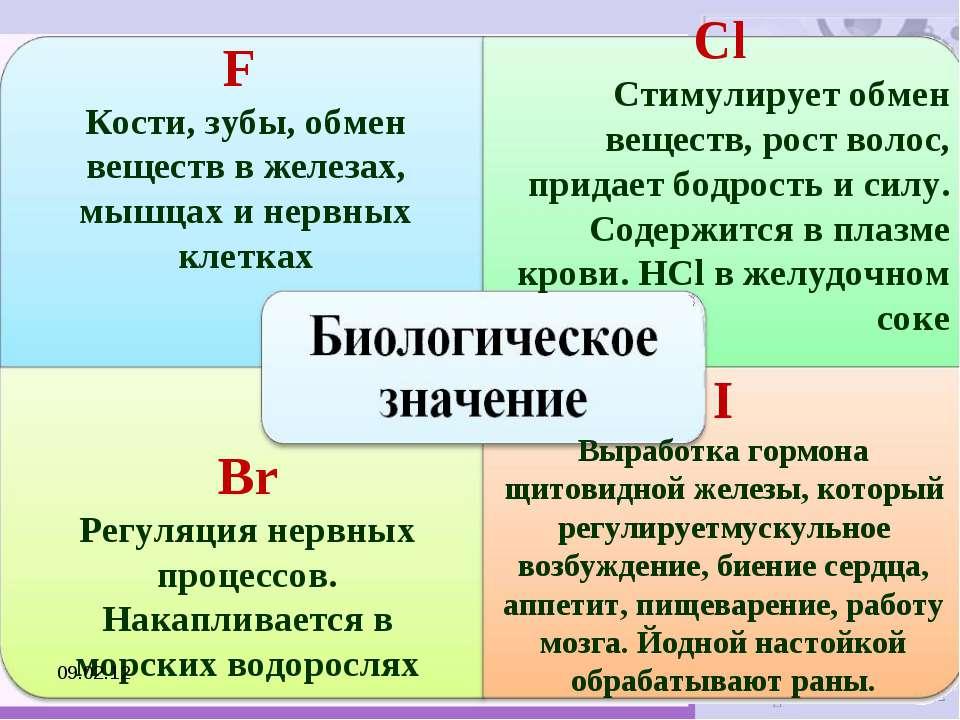F Кости, зубы, обмен веществ в железах, мышцах и нервных клетках Сl Стимулиру...