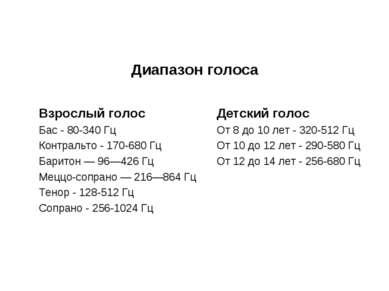 Диапазон голоса Взрослый голос Бас - 80-340 Гц Контральто - 170-680 Гц Барито...