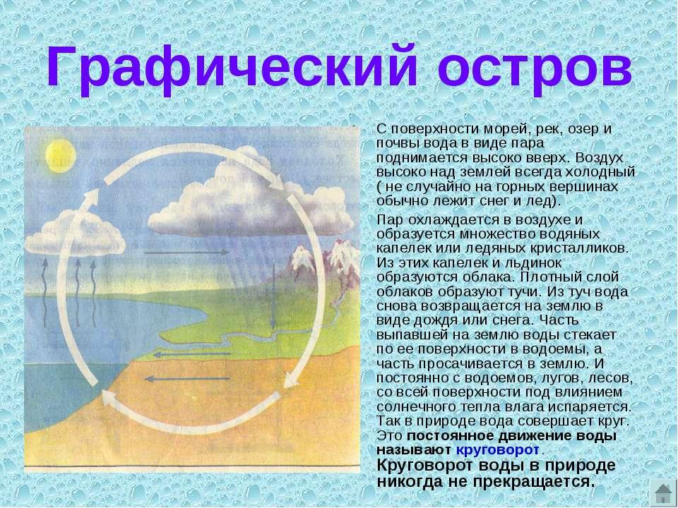 Графический остров С поверхности морей, рек, озер и почвы вода в виде пара по...
