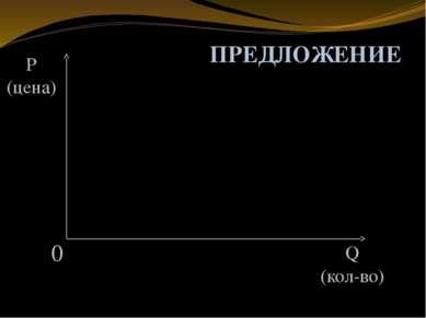 0 Q (кол-во) P (цена) ПРЕДЛОЖЕНИЕ